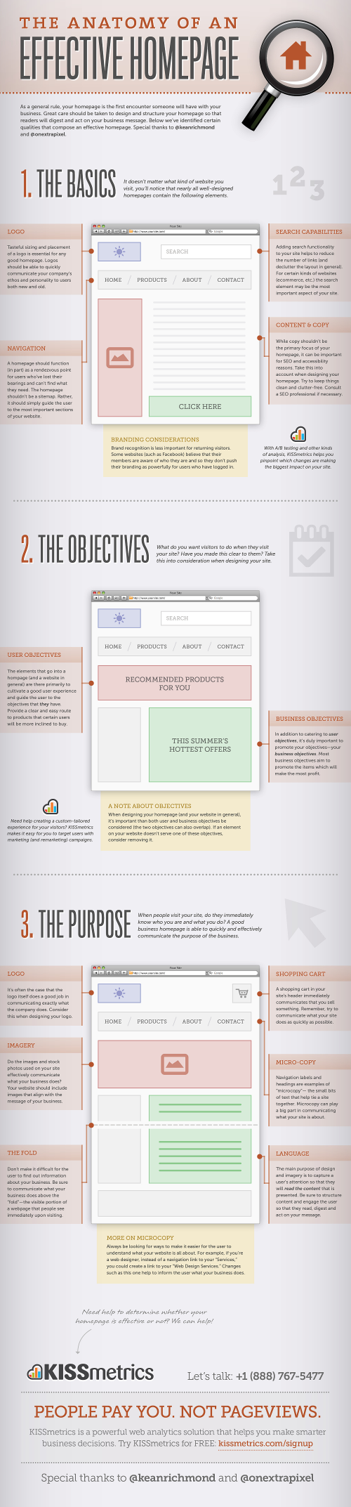 The Anatomy of an Effective Home Page