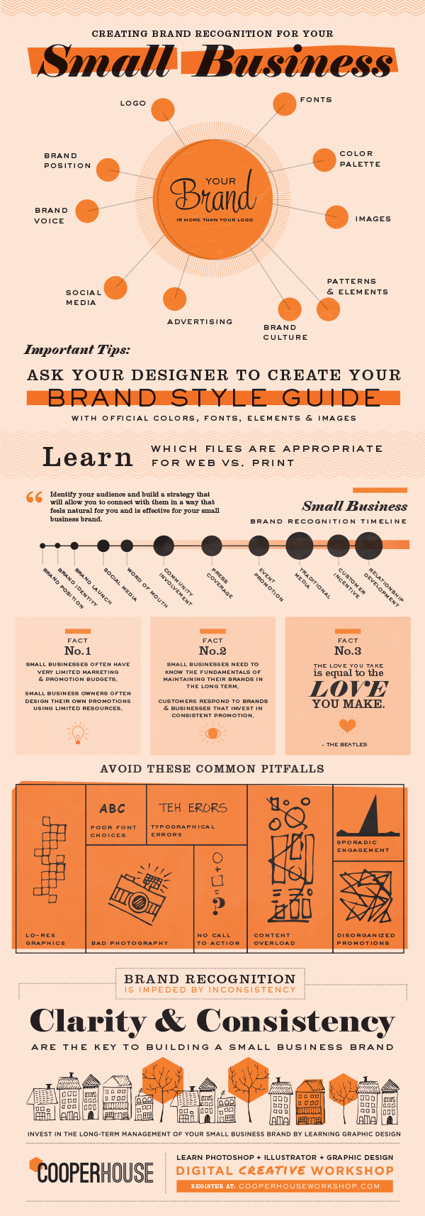 Creating Brand Recognition for Your Small Business
