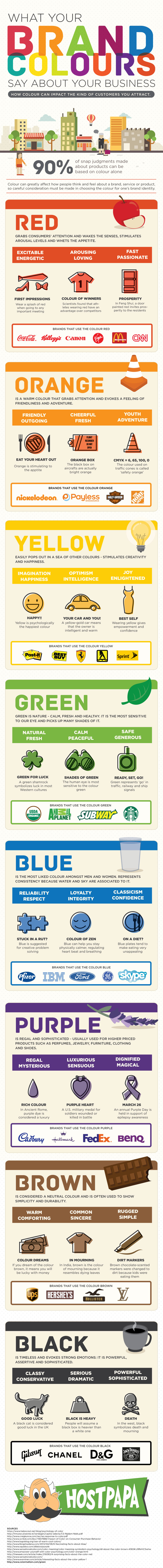 WHAT YOUR BRAND COLOURS SAY ABOUT YOUR BUSINESS? #INFOGRAPHIC