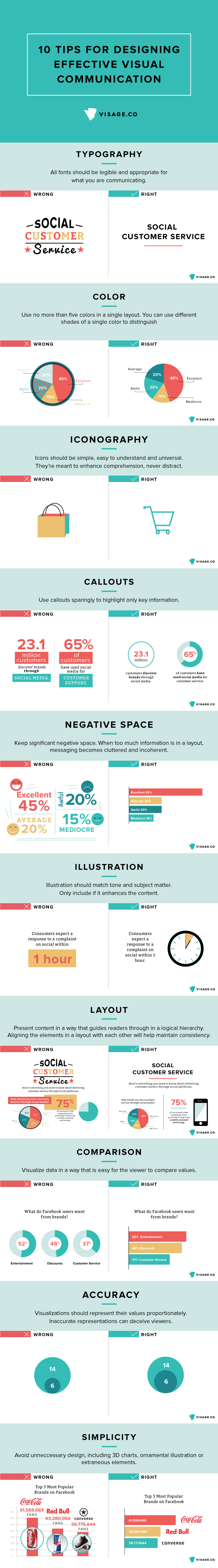 10 Tips To Designing Effective Visual Communication