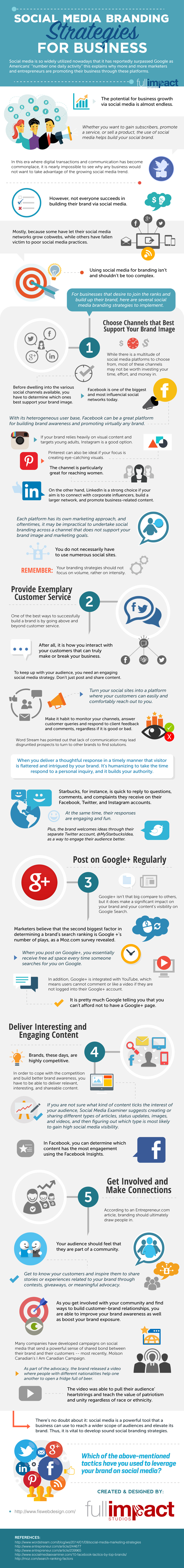 SOCIAL MEDIA BRANDING STRATEGIES FOR BUSINESS (INFOGRAPHIC)