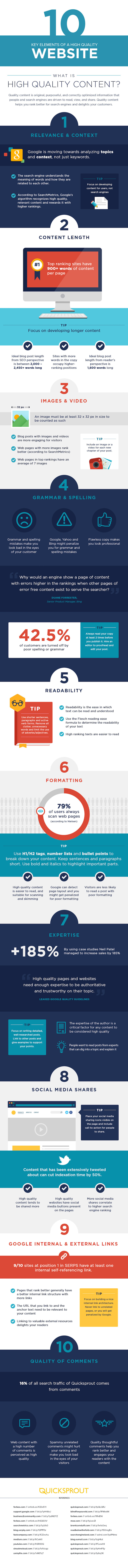 The 10 Key Elements of a High Quality Website
