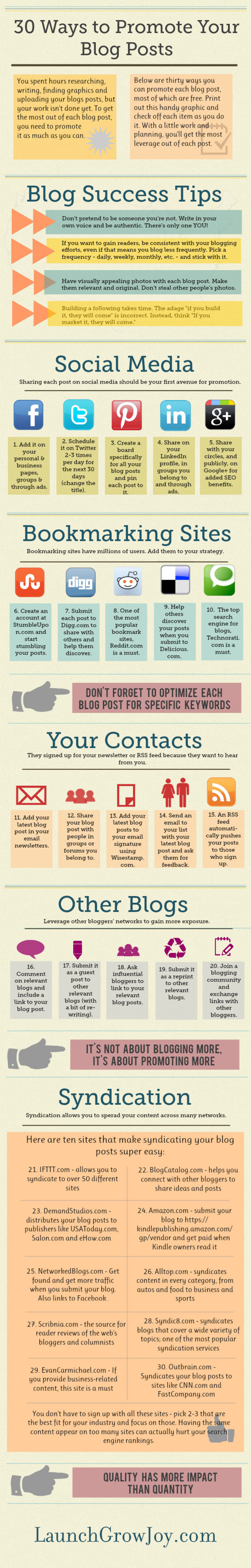 30 Ways To Help You Promote Your Blog Posts [Infographic]