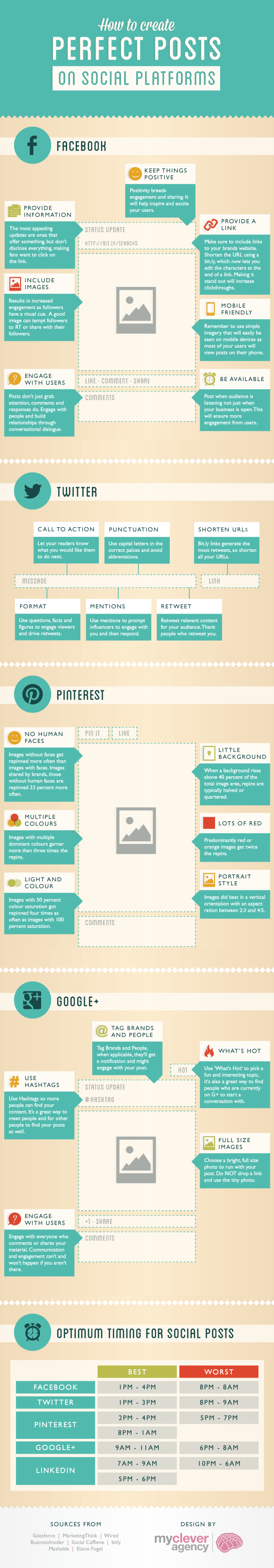 How To Create The Perfect Pinterest, Google+, Facebook & Twitter Posts [Infographic]