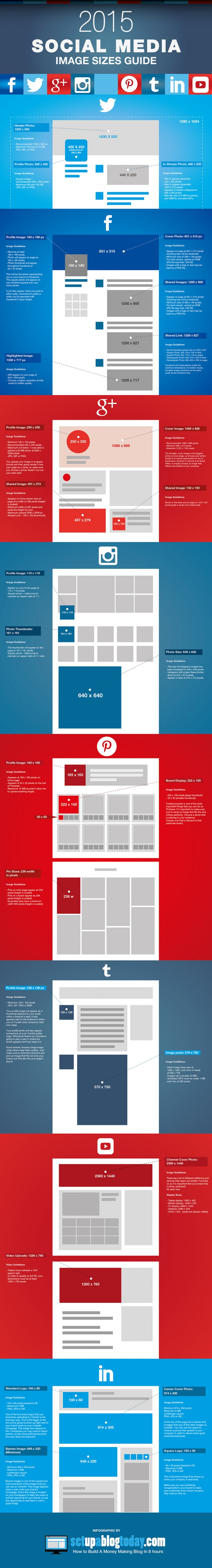 The Essential Social Media Image Size Cheat Sheet