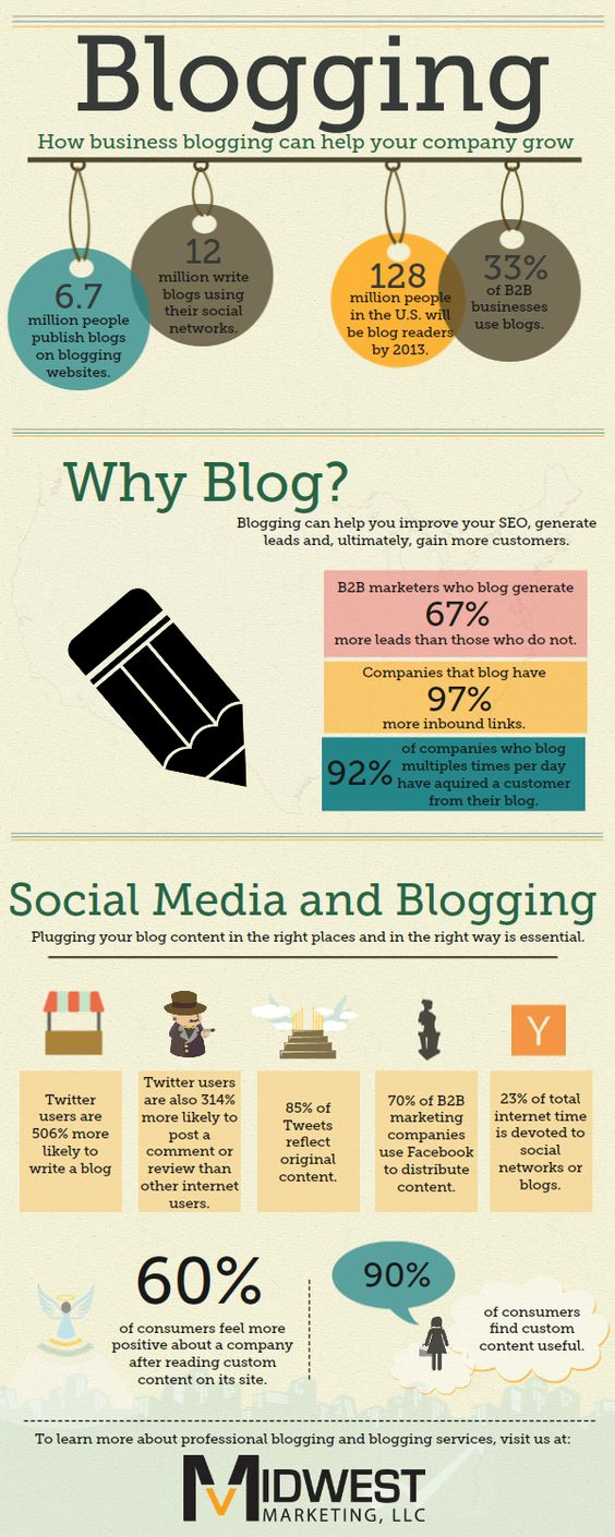 How Business Blogging Can Help Your Company Grow